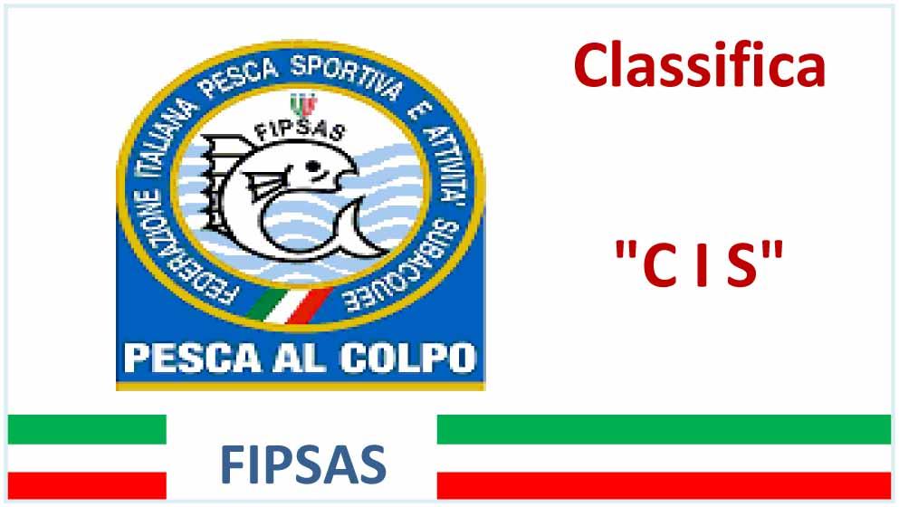 Classifica CIS